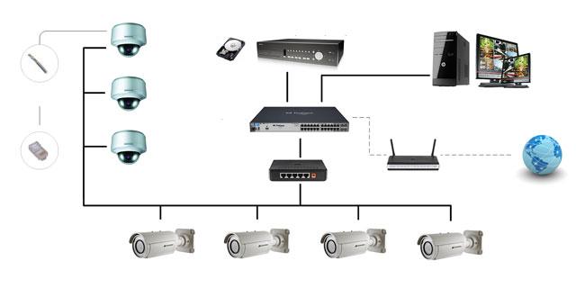 Видеосервер для ip камер linux своими руками 29